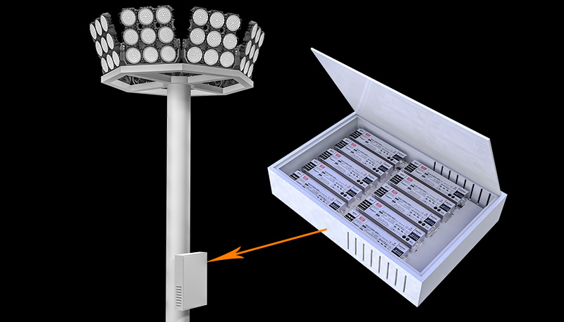 Hi-Robot series LED stadium lights installation