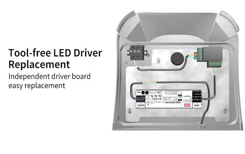 Hi-Slim LED Street Light Tool-free LED  Driver Replacement