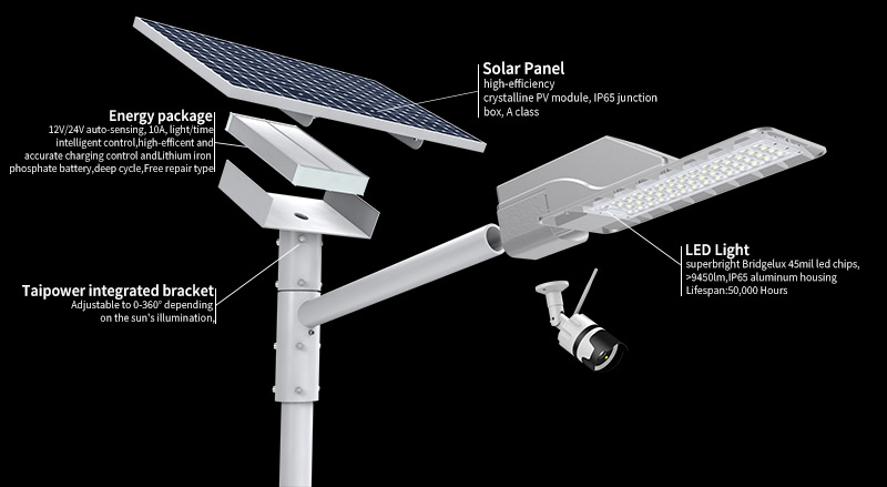 Hi-Small Led Solar Street Light Energy Savings 50%