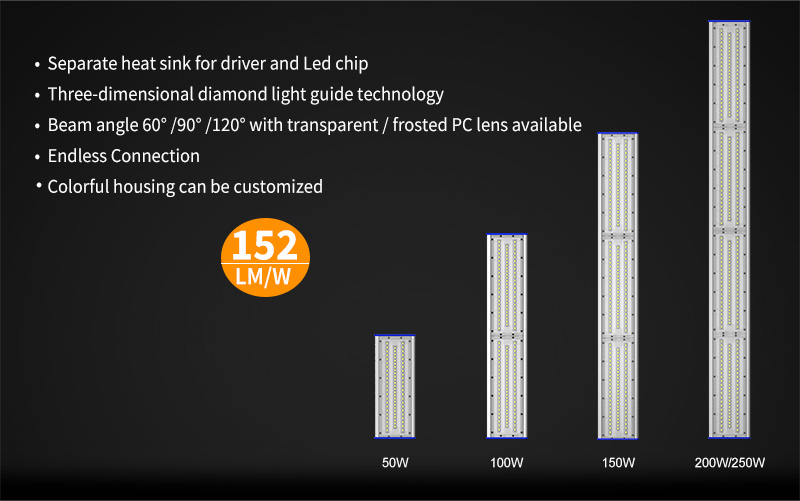 K1 LED Linear High Bya Light Product decomposition