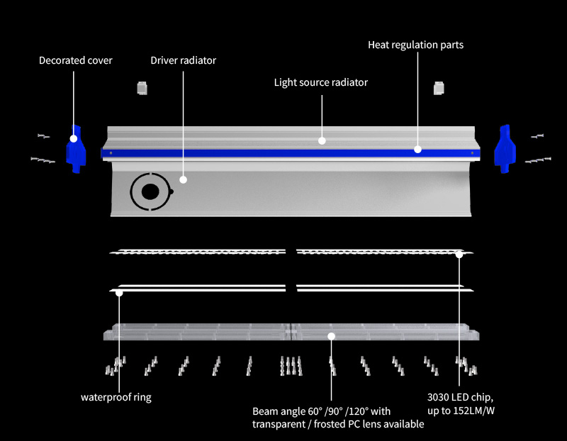 Key Features Of K2 LED Linear High Bay Light
