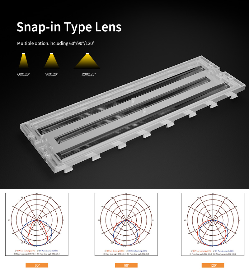 K4 LED Linear High Bya Light Milky Lens And Transparent Lens