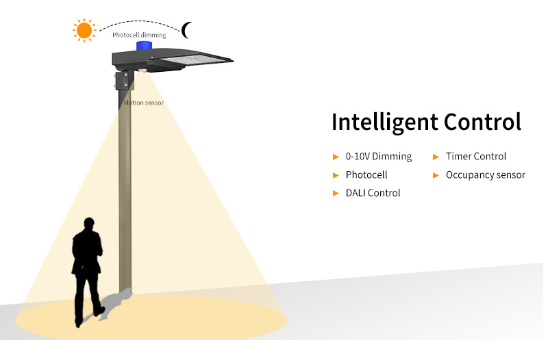Hi-Talent LED sports light Smart city lighting