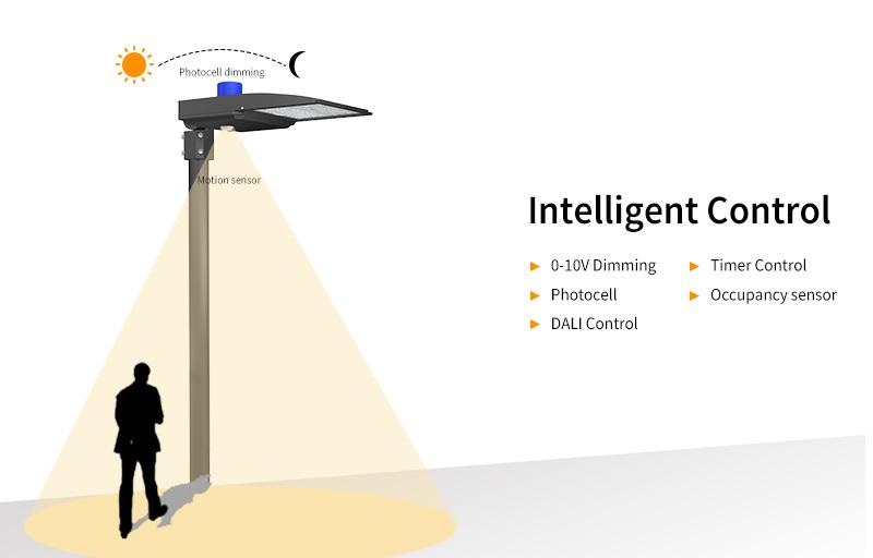 Hi-Talent Smart lighting includes 0-10V Dimming,Timer Control, Photocell, Occupancy sensor,DALI Control.