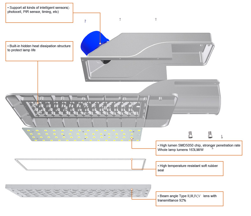 Key Features Of Hi-Small LED Street Light
