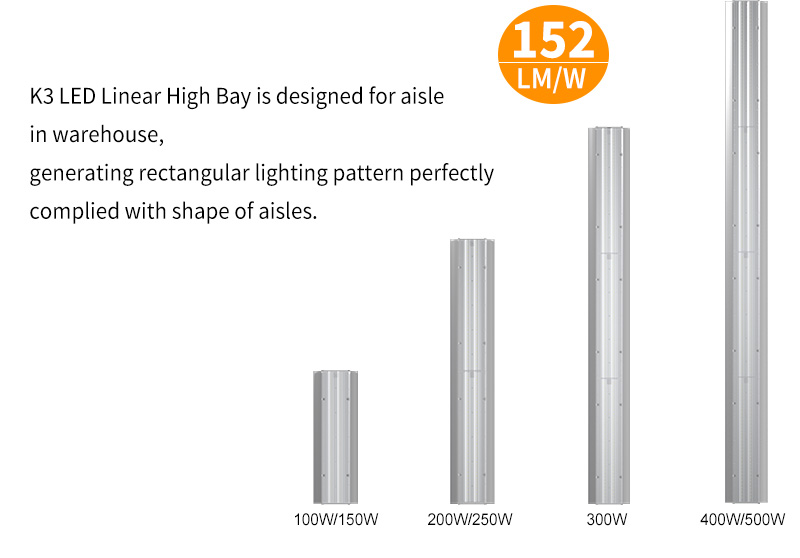 K3 LED Linear High Bay