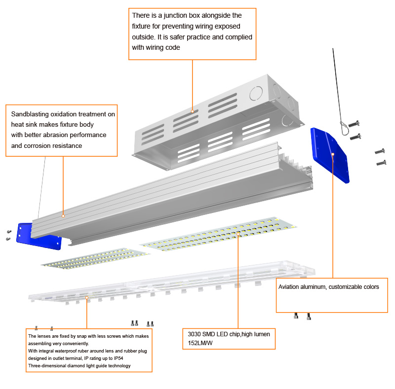 Key Features Of K4 LED Linear High Bay Light