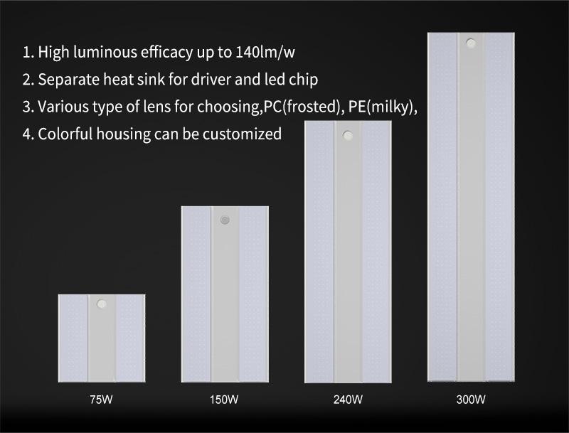 K6 LED Linear High Bya Light Product decomposition
