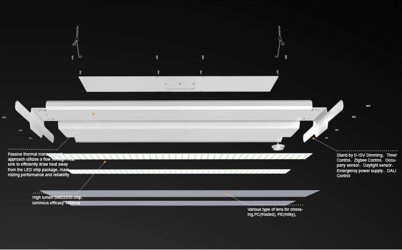 K6 LED Linear High Bya Light Features