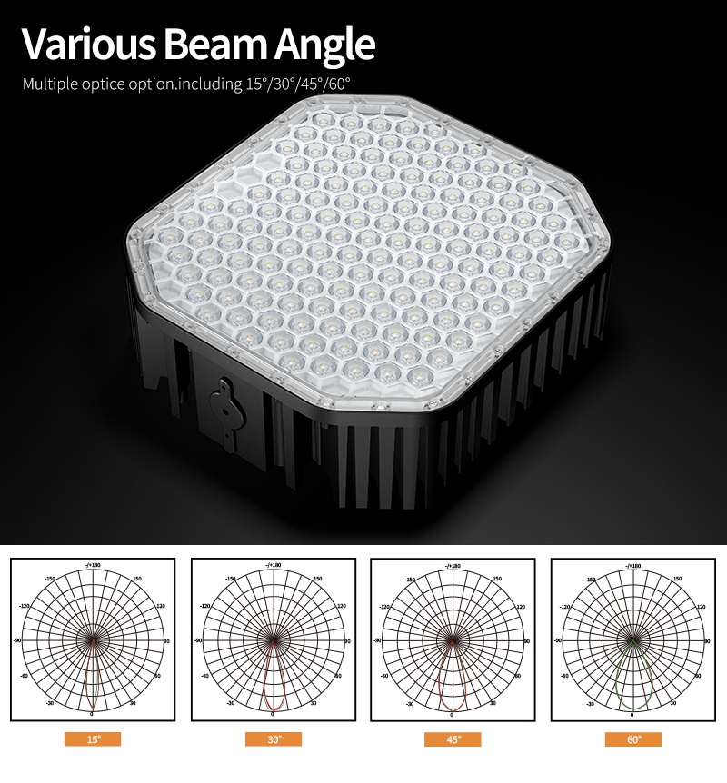 Hi-Shoot LED Stadium Light Various Beam Angle