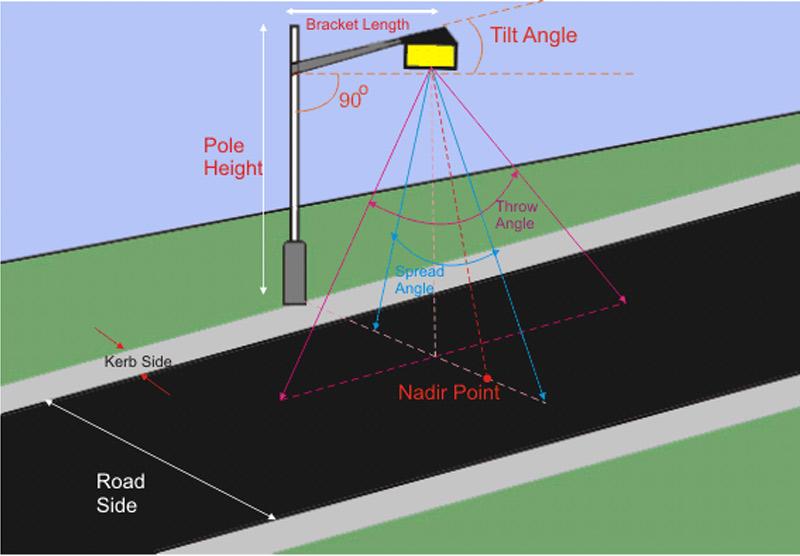 Street light installation parameters