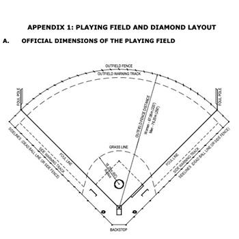 2.Softball field size