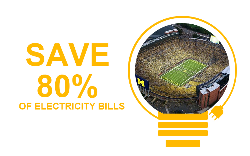 80% electricity bills can be saved