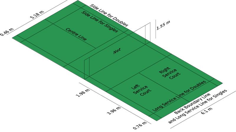 Badminton court size standard