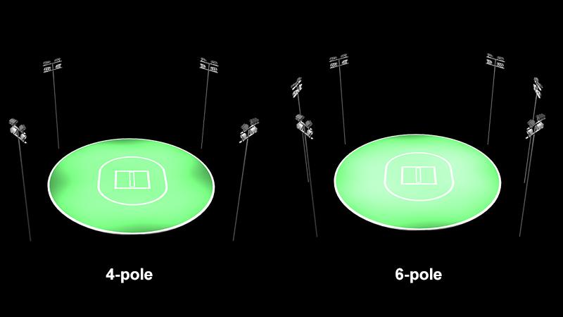 Cricket court lighting guidance