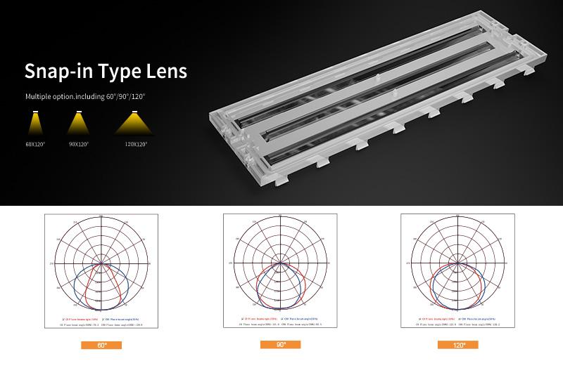 Snap-in Type Lens PC Lens 30x120° / 60x120° / 90x120° , Milky Lens /Transparent Lens optional