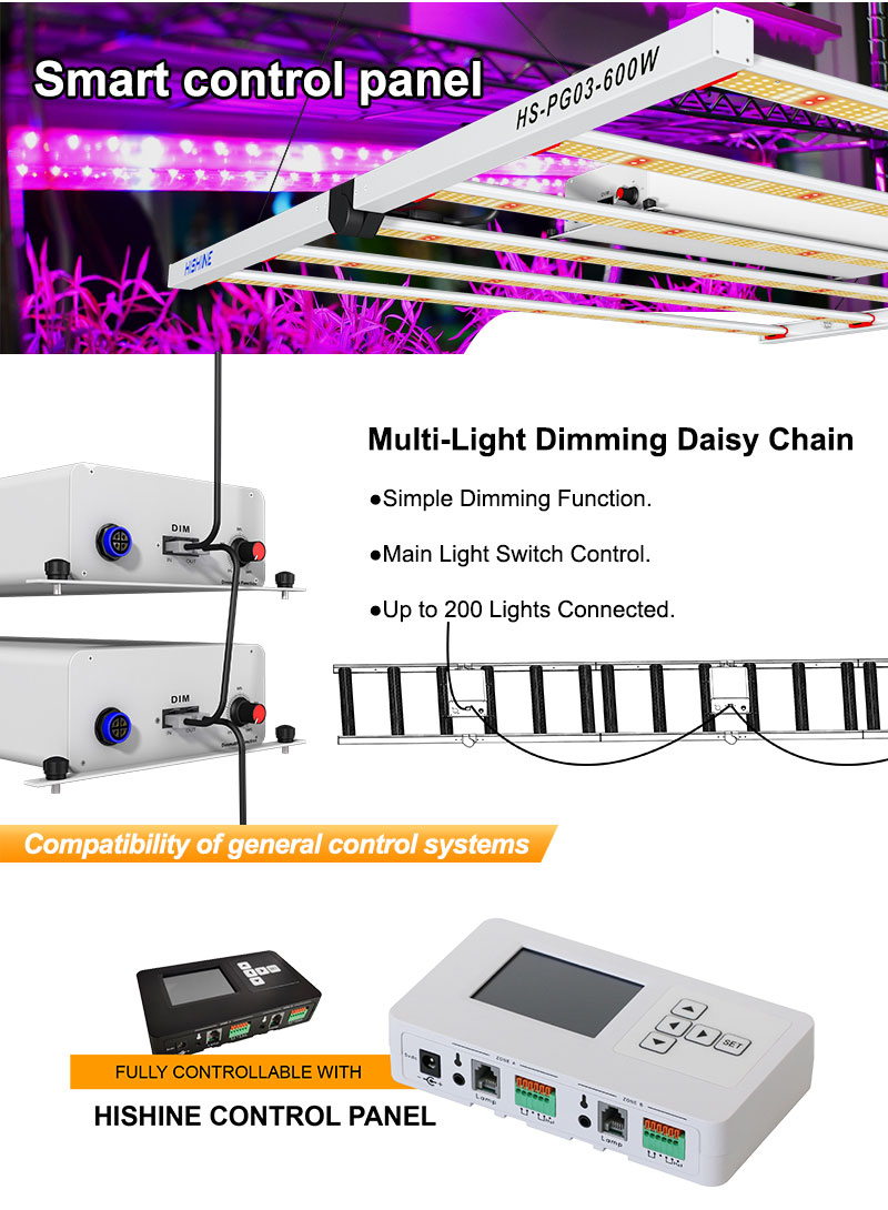 PG03 600W LED Grow Light Support a variety of intelligent controls