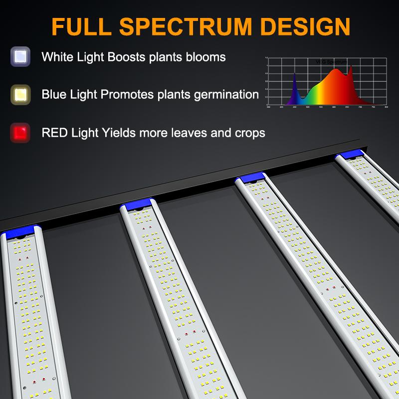 LED Grow Light 200W