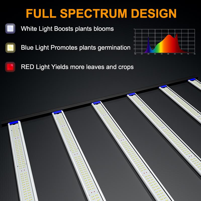 LED Grow Light 600W