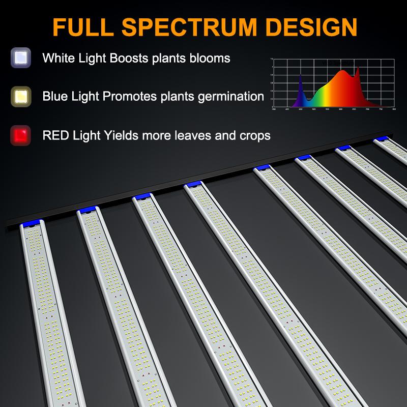 LED Grow Light 800W